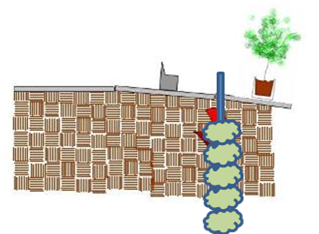 Soil Stabilized by Injecting Pressurized Grout